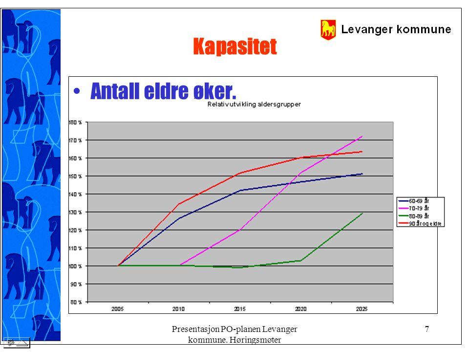 Presentasjon PO-planen Levanger kommune. Høringsmøter 7 Kapasitet •Antall eldre øker.