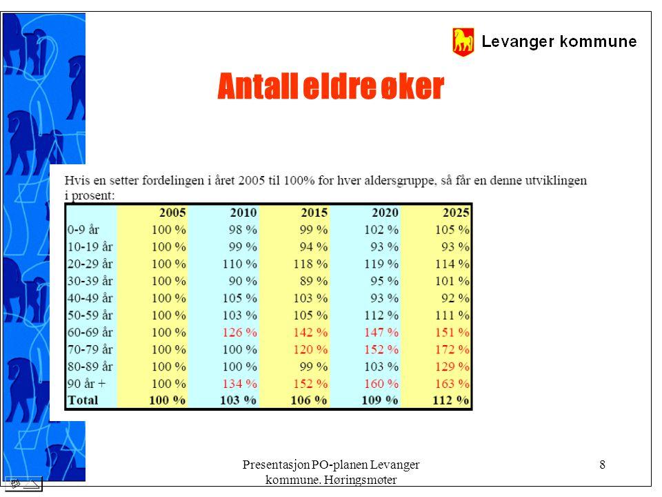 Presentasjon PO-planen Levanger kommune. Høringsmøter 8 Antall eldre øker