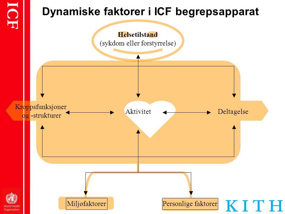 ICF Dynamiske faktorer i ICF begrepsapparat MiljøfaktorerPersonlige faktorer Helsetilstand (sykdom eller forstyrrelse) Kroppsfunksjoner og -strukturer