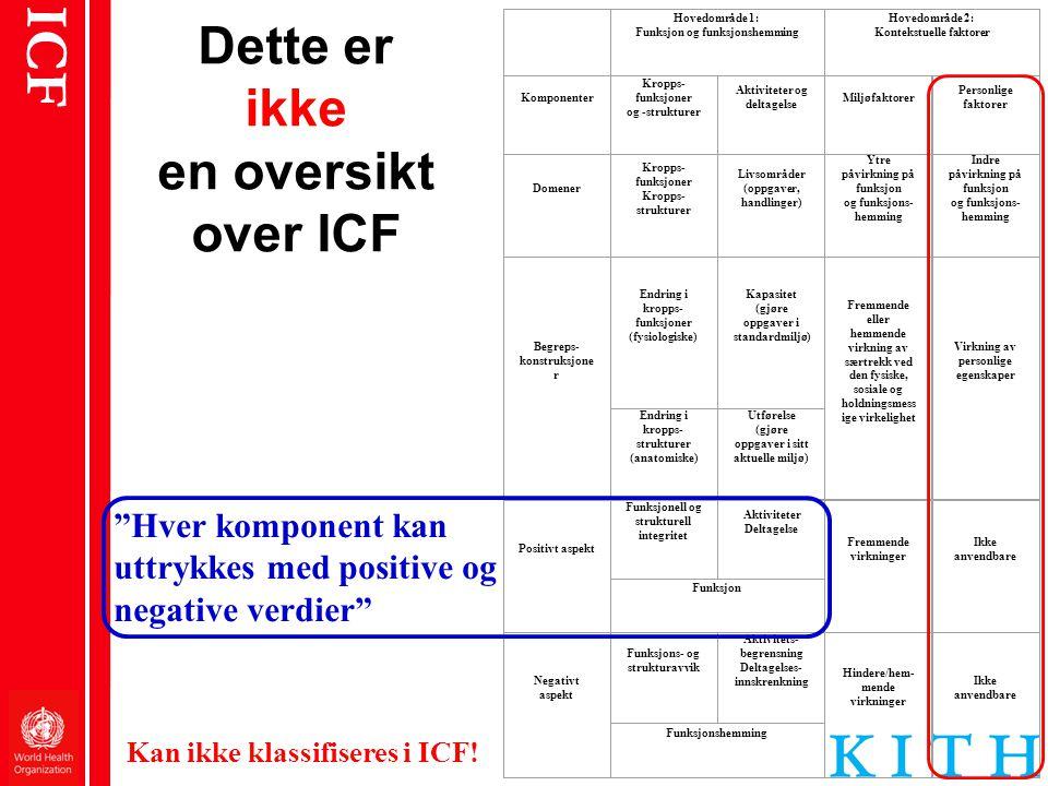 ICF Dette er ikke en oversikt over ICF Hovedområde 1: Funksjon og funksjonshemming Hovedområde 2: Kontekstuelle faktorer Komponenter Kropps- funksjone