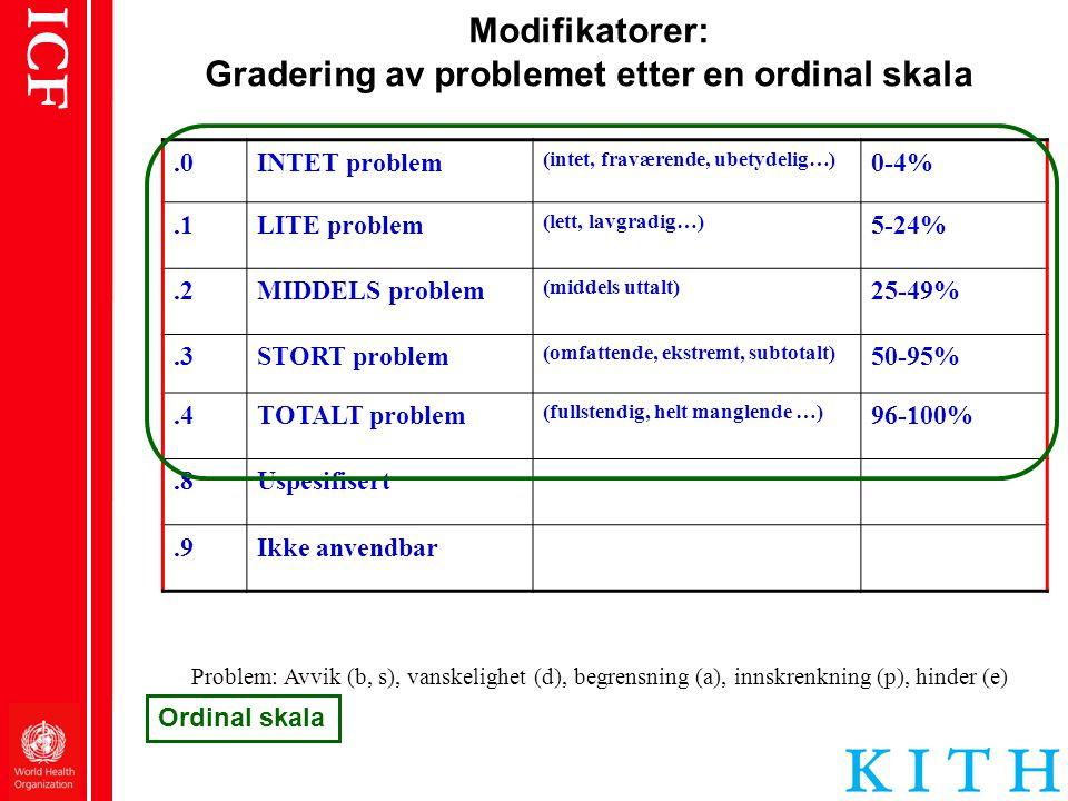ICF Modifikatorer: Gradering av problemet etter en ordinal skala Problem: Avvik (b, s), vanskelighet (d), begrensning (a), innskrenkning (p), hinder (