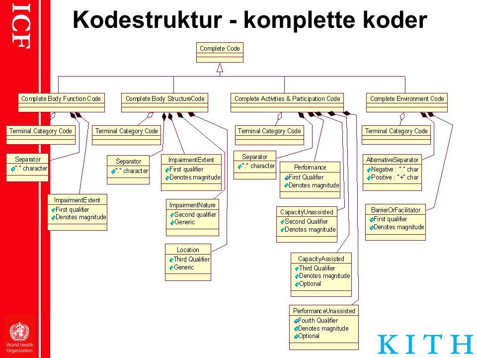 ICF Kodestruktur - komplette koder