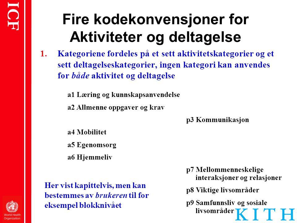 ICF Fire kodekonvensjoner for Aktiviteter og deltagelse 1.Kategoriene fordeles på et sett aktivitetskategorier og et sett deltagelseskategorier, ingen