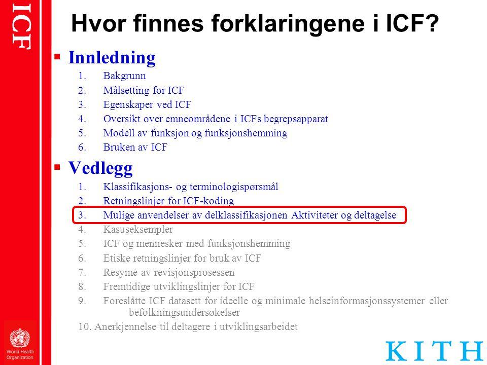 ICF Hvor finnes forklaringene i ICF?  Innledning 1.Bakgrunn 2.Målsetting for ICF 3.Egenskaper ved ICF 4.Oversikt over emneområdene i ICFs begrepsappa