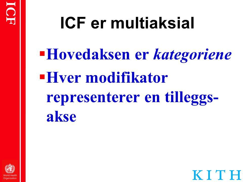 ICF ICF er multiaksial  Hovedaksen er kategoriene  Hver modifikator representerer en tilleggs- akse