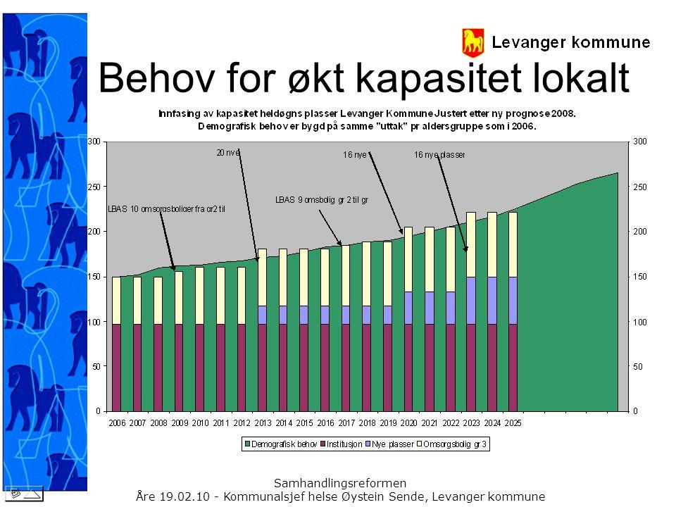 Samhandlingsreformen Åre 19.02.10 - Kommunalsjef helse Øystein Sende, Levanger kommune Behov for økt kapasitet lokalt
