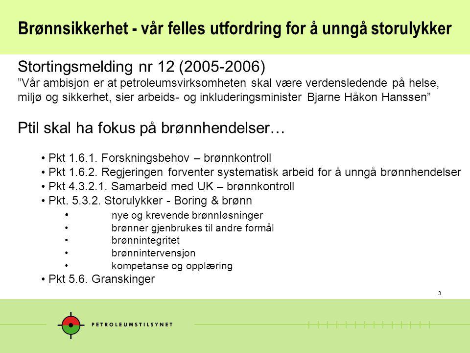 3 Brønnsikkerhet - vår felles utfordring for å unngå storulykker Stortingsmelding nr 12 (2005-2006) Vår ambisjon er at petroleumsvirksomheten skal være verdensledende på helse, miljø og sikkerhet, sier arbeids- og inkluderingsminister Bjarne Håkon Hanssen Ptil skal ha fokus på brønnhendelser… • Pkt 1.6.1.