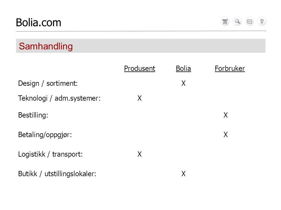 Bolia.com Samhandling ProdusentBoliaForbruker Design / sortiment: X Teknologi / adm.systemer:X Bestilling: X Betaling/oppgjør: X Logistikk / transport:X Butikk / utstillingslokaler: X