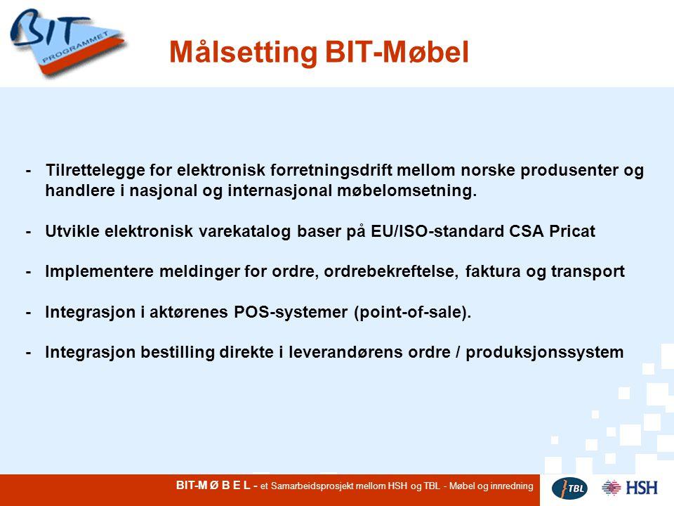 BIT-M Ø B E L - et Samarbeidsprosjekt mellom HSH og TBL - Møbel og innredning Målsetting BIT-Møbel - Tilrettelegge for elektronisk forretningsdrift mellom norske produsenter og handlere i nasjonal og internasjonal møbelomsetning.