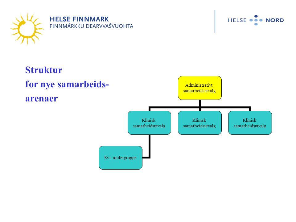 Struktur for nye samarbeids- arenaer Administrativt samarbeidsutvalg Klinisk samarbeidsutvalg Evt.