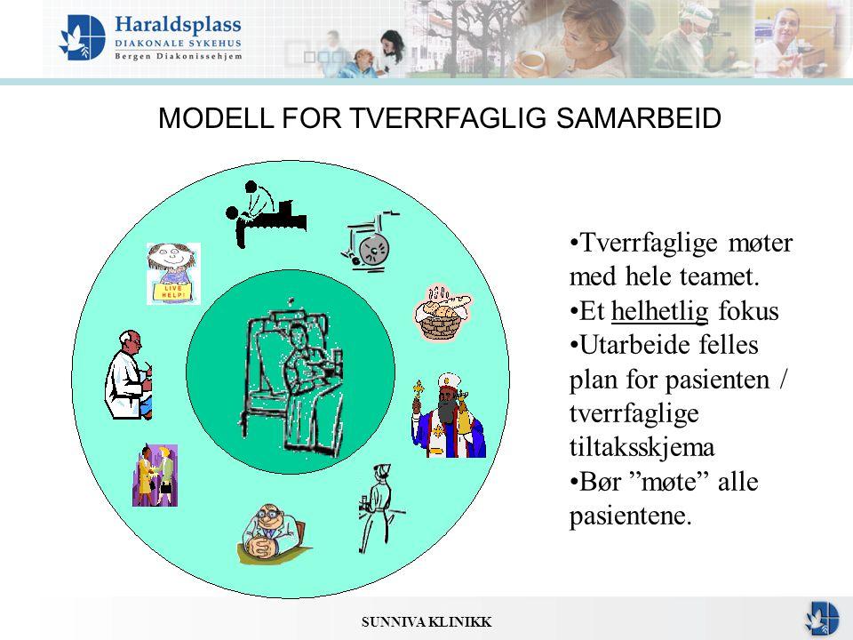 SUNNIVA KLINIKK MODELL FOR TVERRFAGLIG SAMARBEID •Tverrfaglige møter med hele teamet. •Et helhetlig fokus •Utarbeide felles plan for pasienten / tverr