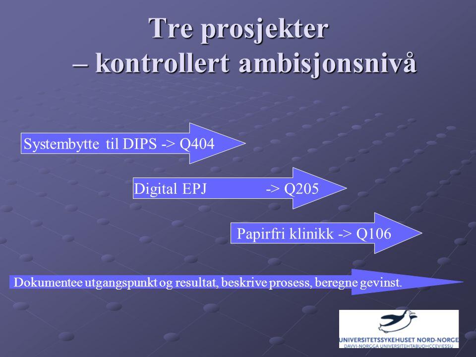 Tre prosjekter – kontrollert ambisjonsnivå Systembytte til DIPS -> Q404 Digital EPJ -> Q205 Papirfri klinikk -> Q106 Dokumentee utgangspunkt og resultat, beskrive prosess, beregne gevinst.
