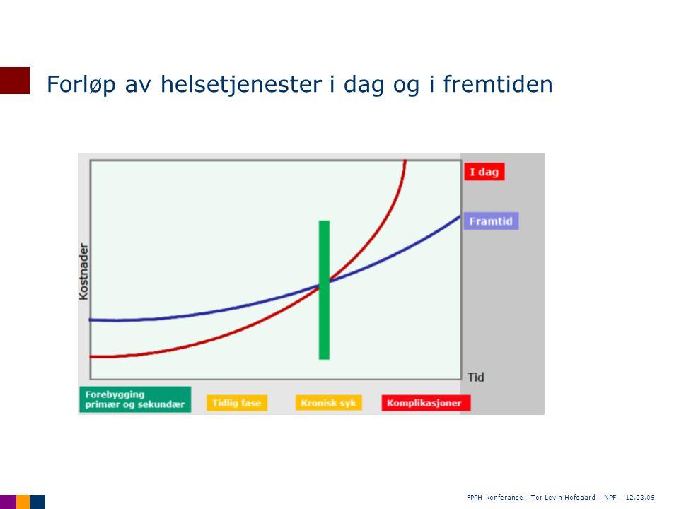 FPPH konferanse – Tor Levin Hofgaard – NPF – 12.03.09 Forløp av helsetjenester i dag og i fremtiden