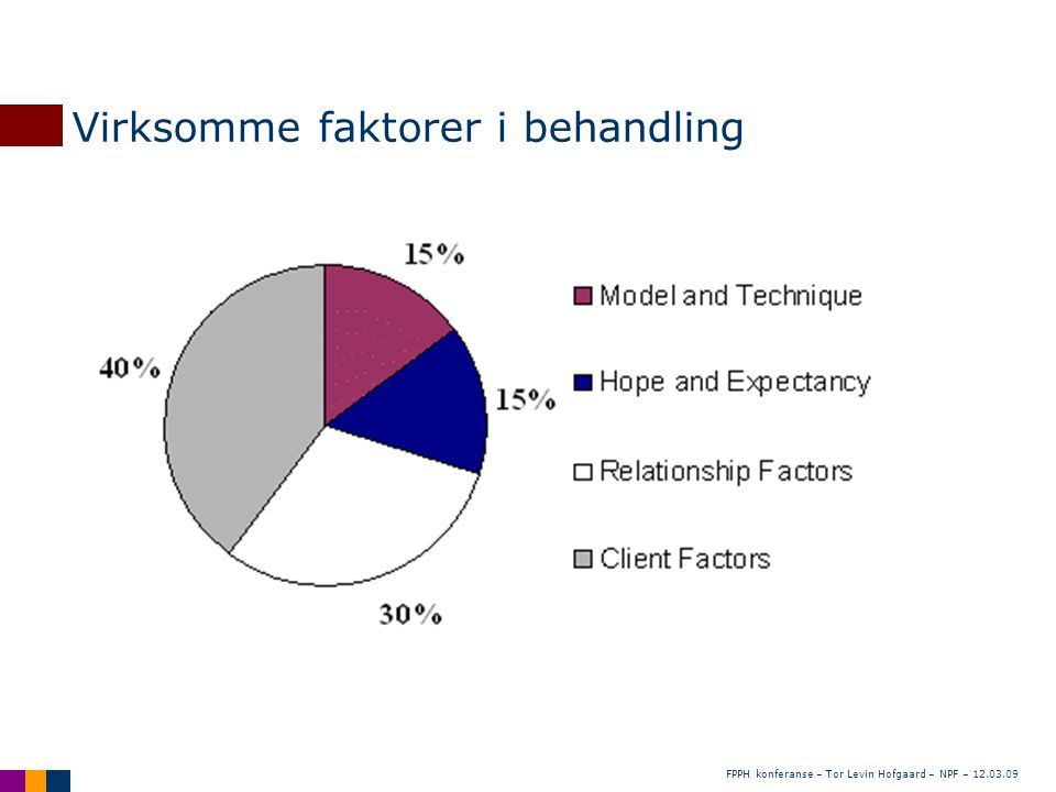 FPPH konferanse – Tor Levin Hofgaard – NPF – 12.03.09 Virksomme faktorer i behandling