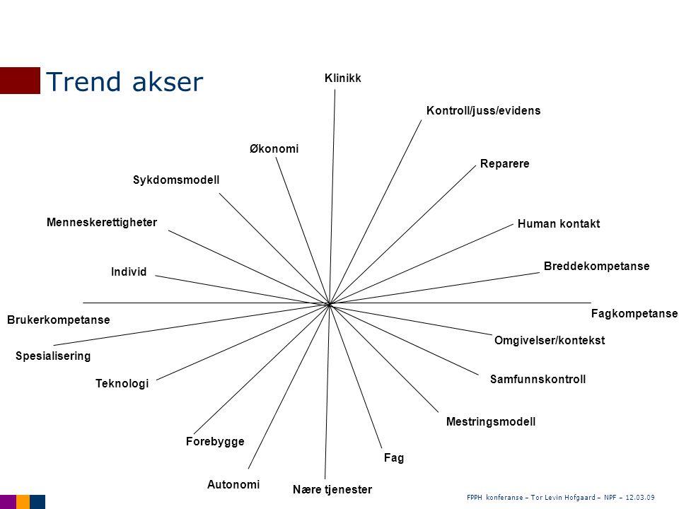 FPPH konferanse – Tor Levin Hofgaard – NPF – 12.03.09 Trend akser Brukerkompetanse Fagkompetanse Klinikk Nære tjenester Forebygge Reparere Teknologi H