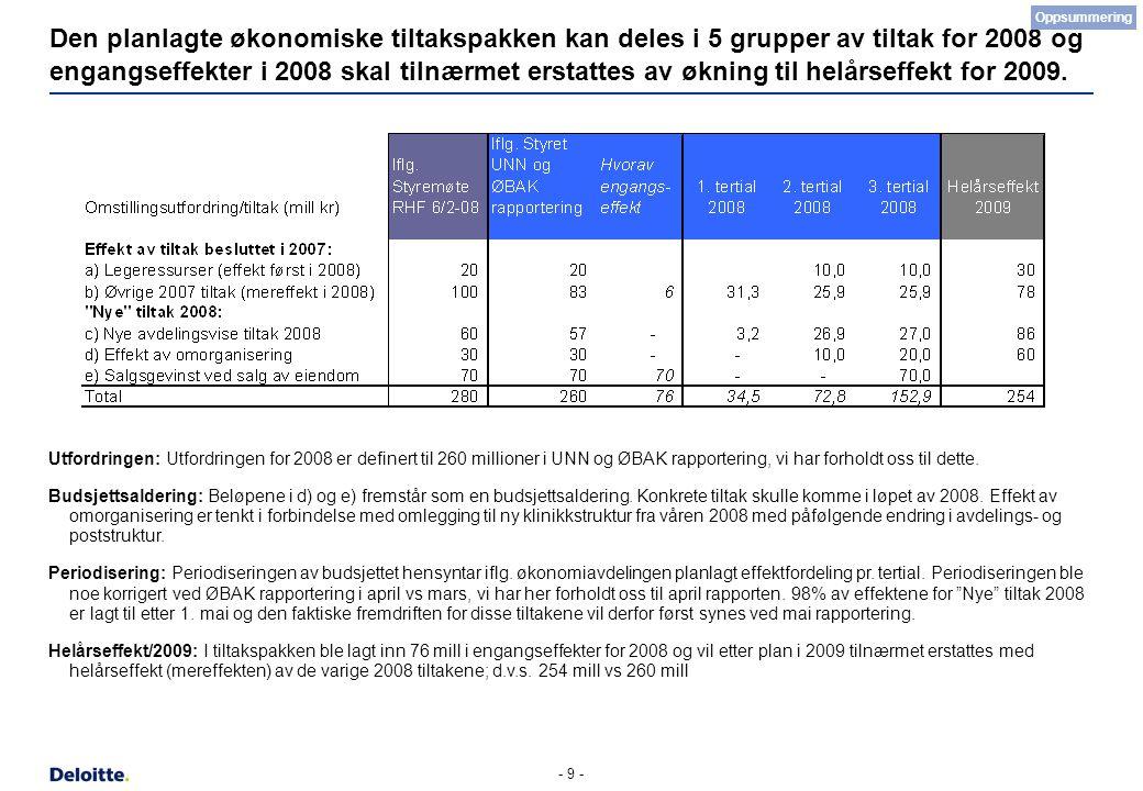 - 9 - Den planlagte økonomiske tiltakspakken kan deles i 5 grupper av tiltak for 2008 og engangseffekter i 2008 skal tilnærmet erstattes av økning til