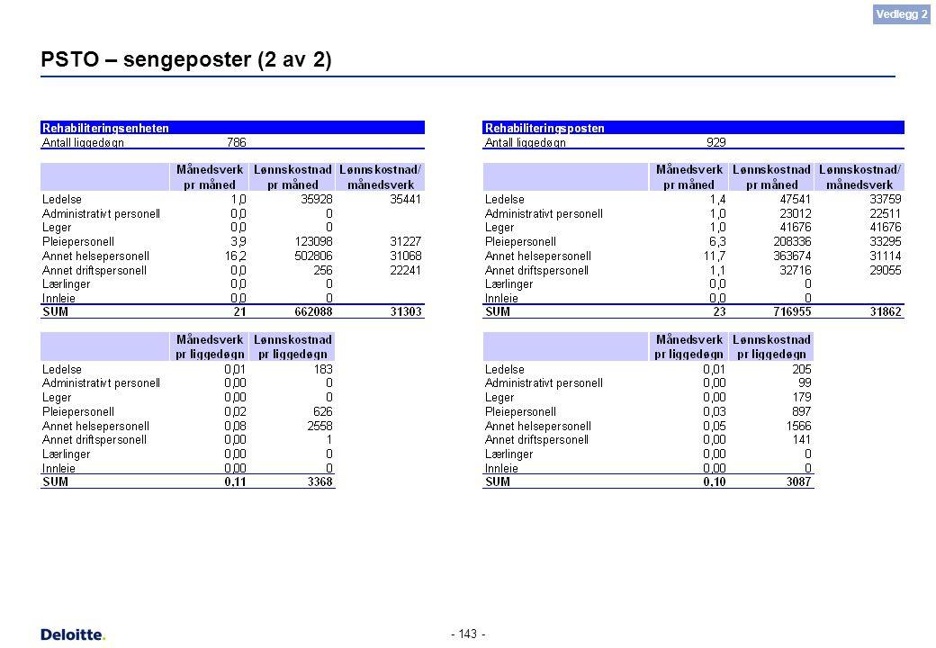 - 143 - PSTO – sengeposter (2 av 2) Vedlegg 2