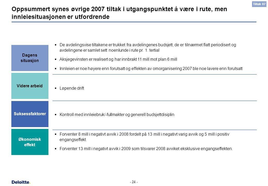 - 24 - Oppsummert synes øvrige 2007 tiltak i utgangspunktet å være i rute, men innleiesituasjonen er utfordrende  De avdelingsvise tiltakene er trukk