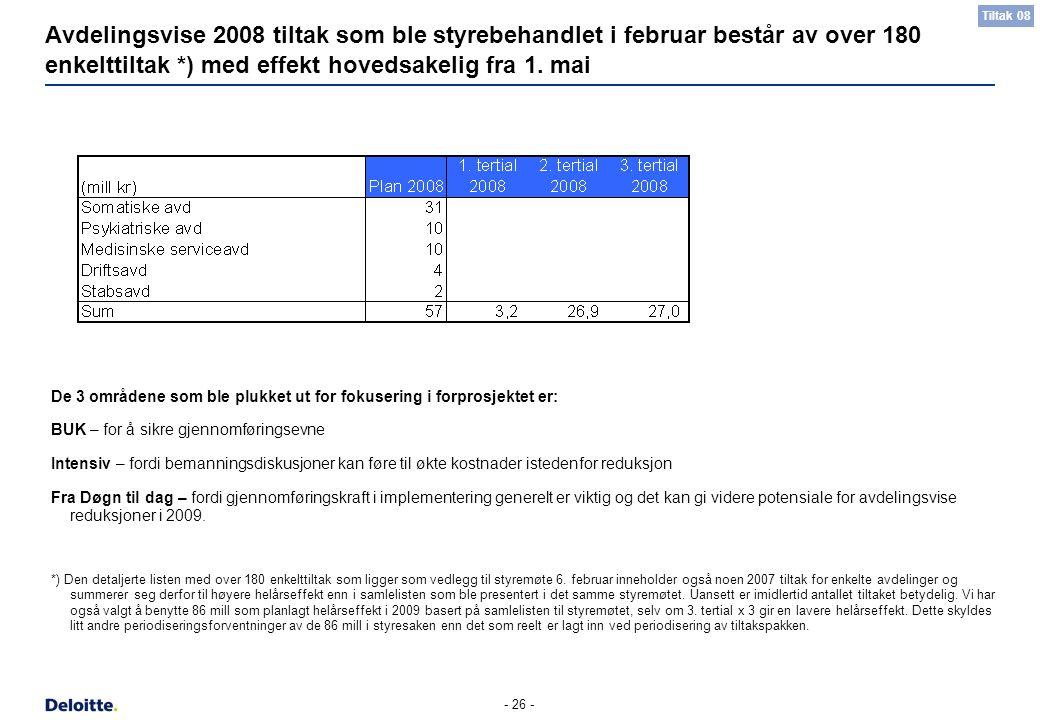 - 26 - Avdelingsvise 2008 tiltak som ble styrebehandlet i februar består av over 180 enkelttiltak *) med effekt hovedsakelig fra 1. mai De 3 områdene
