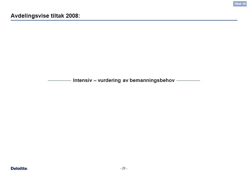 - 29 - Avdelingsvise tiltak 2008: Intensiv – vurdering av bemanningsbehov Tiltak 08