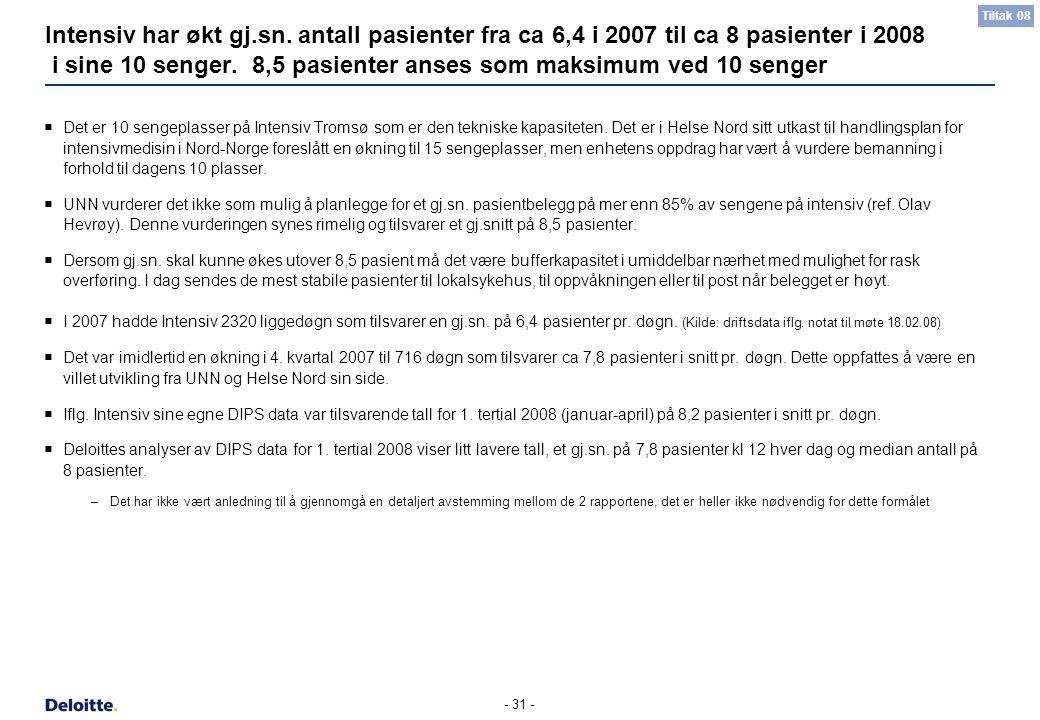 - 31 - Intensiv har økt gj.sn. antall pasienter fra ca 6,4 i 2007 til ca 8 pasienter i 2008 i sine 10 senger. 8,5 pasienter anses som maksimum ved 10