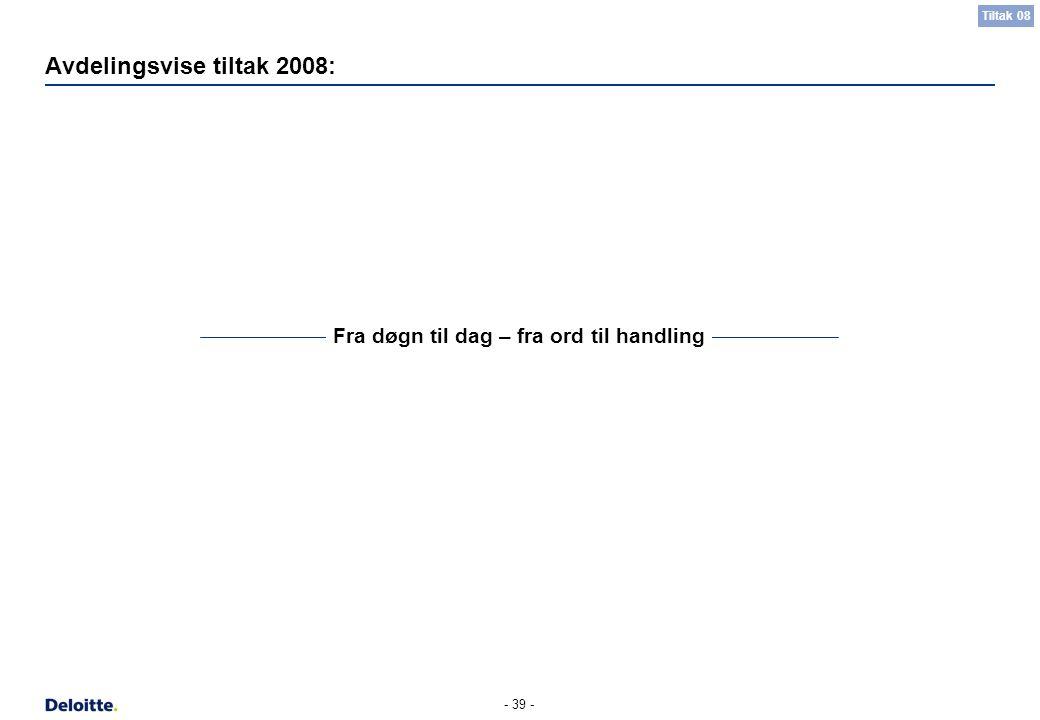 - 39 - Avdelingsvise tiltak 2008: Fra døgn til dag – fra ord til handling Tiltak 08