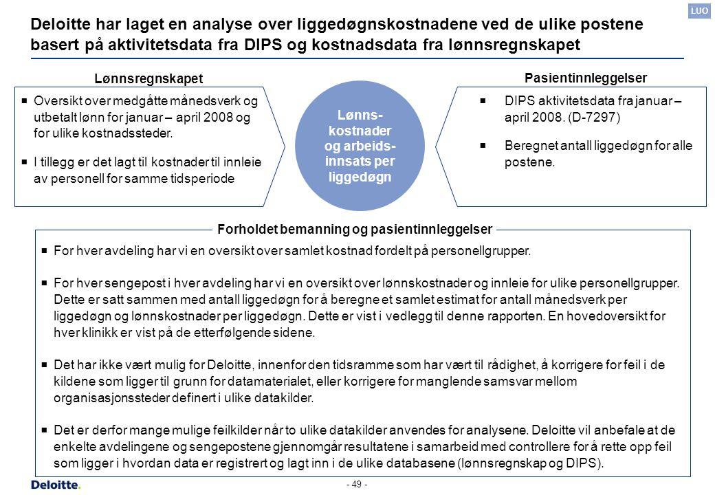 - 49 - Deloitte har laget en analyse over liggedøgnskostnadene ved de ulike postene basert på aktivitetsdata fra DIPS og kostnadsdata fra lønnsregnska