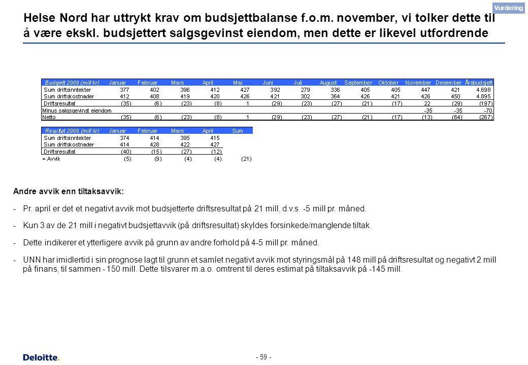 - 59 - Helse Nord har uttrykt krav om budsjettbalanse f.o.m. november, vi tolker dette til å være ekskl. budsjettert salgsgevinst eiendom, men dette e