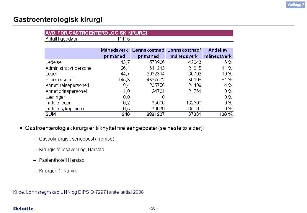 - 90 - Gastroenterologisk kirurgi  Gastroenterologisk kirurgi er tilknyttet fire sengeposter (se neste to sider): –Gastrokirurgisk sengepost (Tromsø)
