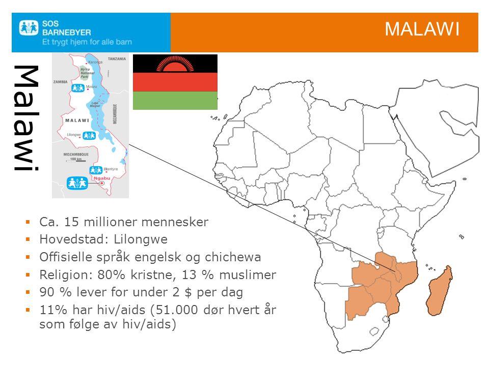 Malawi MALAWI  Ca. 15 millioner mennesker  Hovedstad: Lilongwe  Offisielle språk engelsk og chichewa  Religion: 80% kristne, 13 % muslimer  90 %