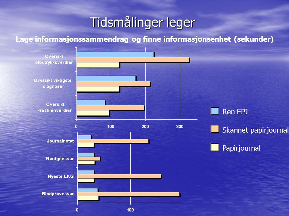 Ren EPJ Skannet papirjournal Papirjournal Lage informasjonssammendrag og finne informasjonsenhet (sekunder) Tidsmålinger leger