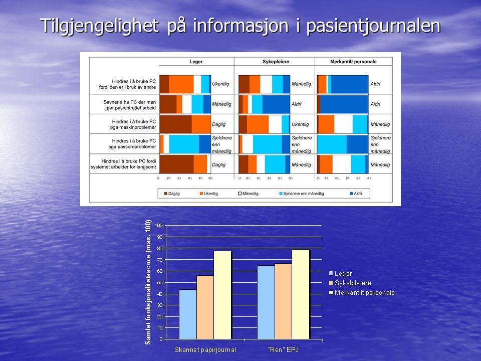 Tilgjengelighet på informasjon i pasientjournalen
