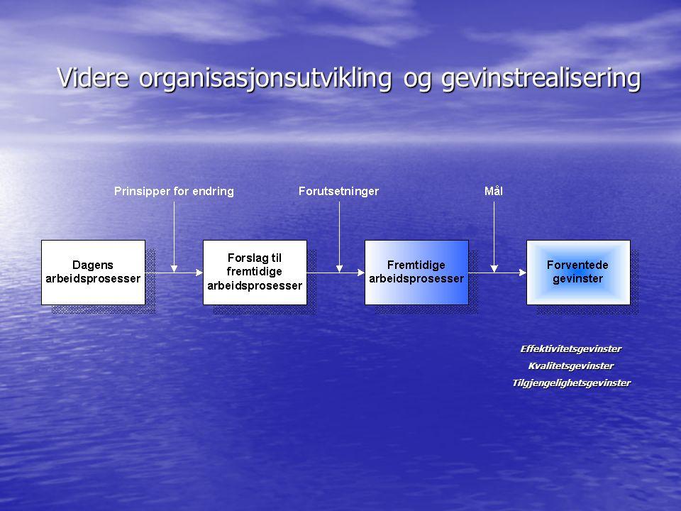 Videre organisasjonsutvikling og gevinstrealisering EffektivitetsgevinsterKvalitetsgevinsterTilgjengelighetsgevinster