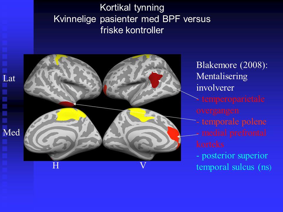 Kortikal tynning Kvinnelige pasienter med BPF versus friske kontroller HV Med Lat Blakemore (2008): Mentalisering involverer - temperoparietale overgangen - temporale polene - medial prefrontal korteks - posterior superior temporal sulcus (ns )