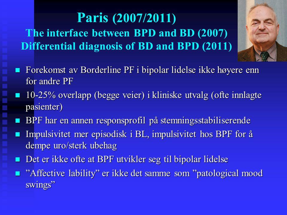 Paris (2007/2011) The interface between BPD and BD (2007) Differential diagnosis of BD and BPD (2011)  Forekomst av Borderline PF i bipolar lidelse ikke høyere enn for andre PF  10-25% overlapp (begge veier) i kliniske utvalg (ofte innlagte pasienter)  BPF har en annen responsprofil på stemningsstabiliserende  Impulsivitet mer episodisk i BL, impulsivitet hos BPF for å dempe uro/sterk ubehag  Det er ikke ofte at BPF utvikler seg til bipolar lidelse  Affective lability er ikke det samme som patological mood swings