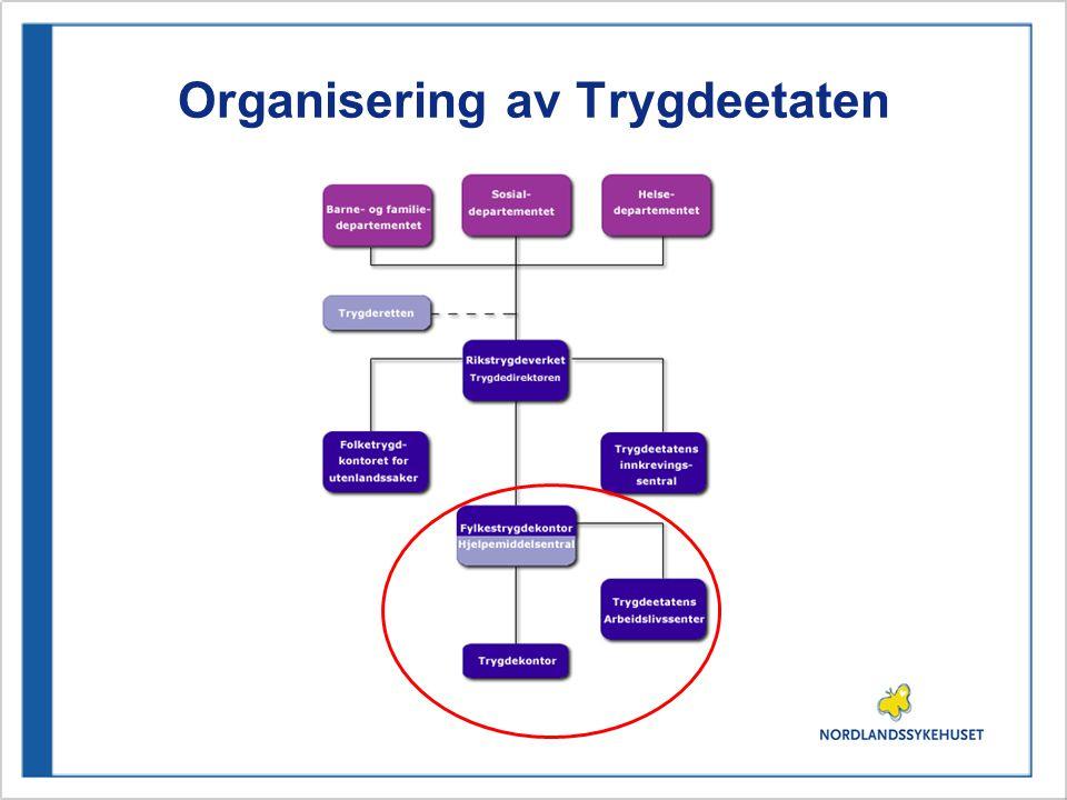 Organisering av Trygdeetaten