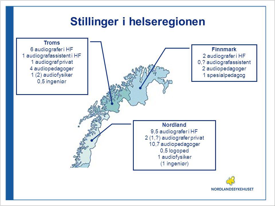 Stillinger i helseregionen Nordland 9,5 audiografer i HF 2 (1,?) audiografer privat 10,7 audiopedagoger 0,5 logoped 1 audiofysiker (1 ingeniør) Finnmark 2 audiografer i HF 0,.