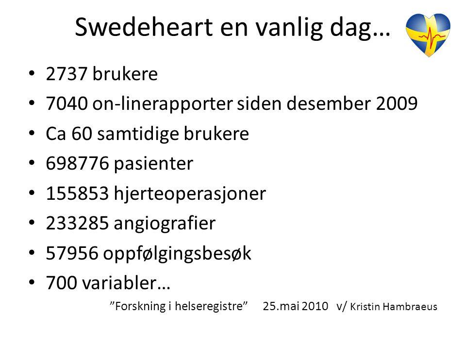 Swedeheart en vanlig dag… • 2737 brukere • 7040 on-linerapporter siden desember 2009 • Ca 60 samtidige brukere • 698776 pasienter • 155853 hjerteopera