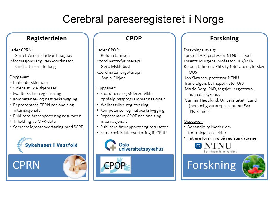 CPRNForskning CPOP Leder CPOP: Reidun Jahnsen Koordinator-fysioterapi: Gerd Myklebust Koordinator-ergoterapi: Sonja Elkjær Oppgaver: • Koordinere og v