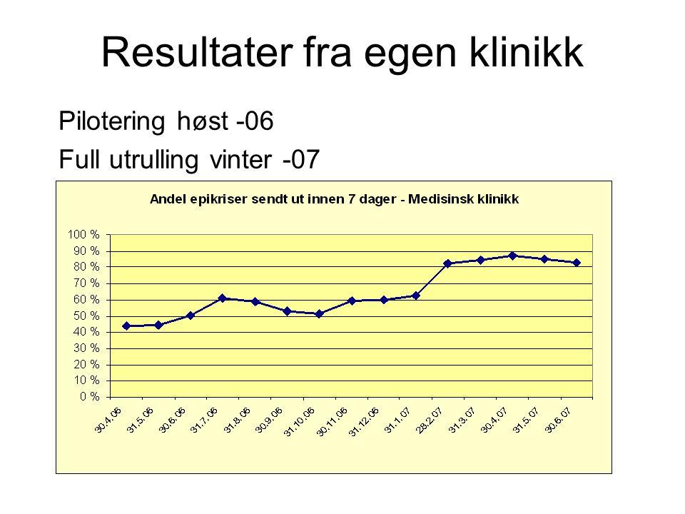 Resultater fra egen klinikk Pilotering høst -06 Full utrulling vinter -07