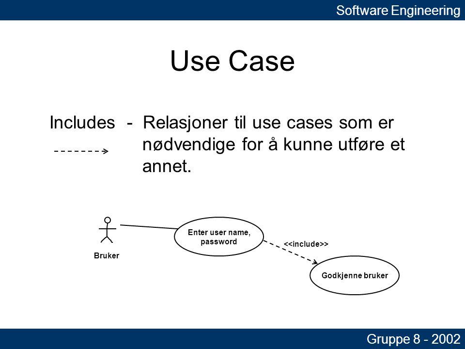 Software Engineering Gruppe 8 - 2002 Use Case Includes - Relasjoner til use cases som er nødvendige for å kunne utføre et annet.