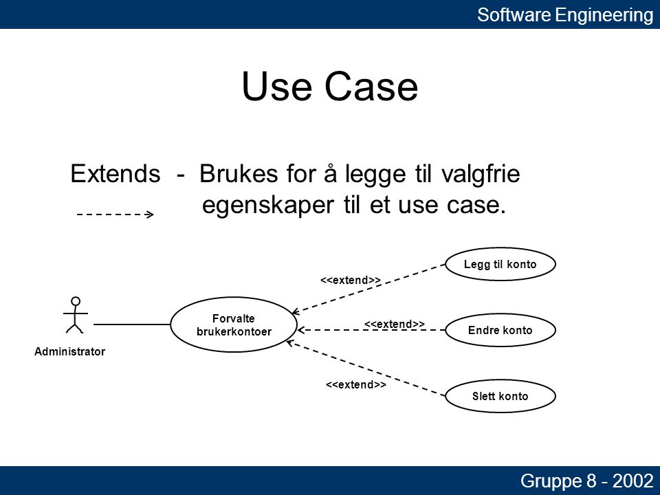 Software Engineering Gruppe 8 - 2002 Use Case Generalizations - Brukes når man vil dokumentere variasjoner i scenarier til enkelte use cases.