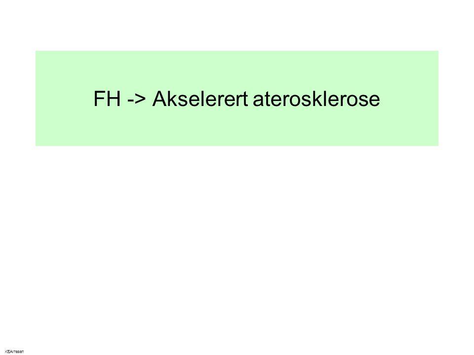FH -> Akselerert aterosklerose KEArnesen