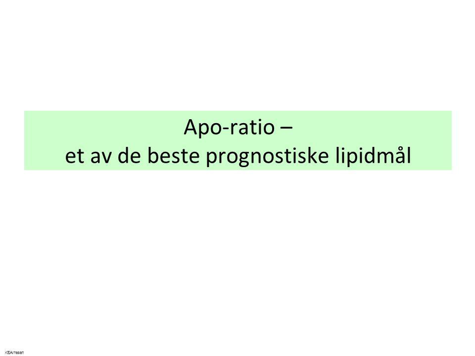 Apo-ratio – et av de beste prognostiske lipidmål KEArnesen