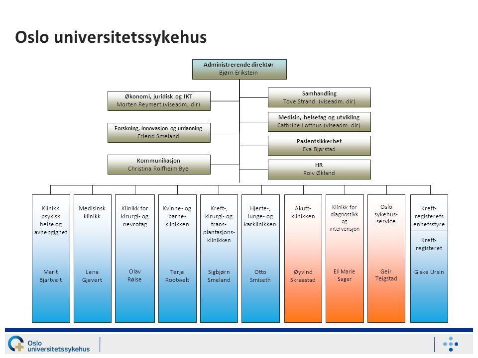 Oslo universitetssykehus Administrerende direktør Bjørn Erikstein Økonomi, juridisk og IKT Morten Reymert (viseadm. dir) Samhandling Tove Strand (vise