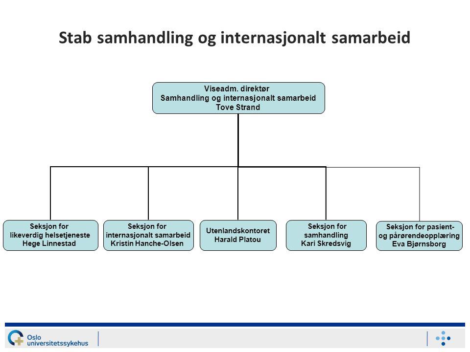 Stab samhandling og internasjonalt samarbeid Viseadm. direktør Samhandling og internasjonalt samarbeid Tove Strand Seksjon for likeverdig helsetjenest