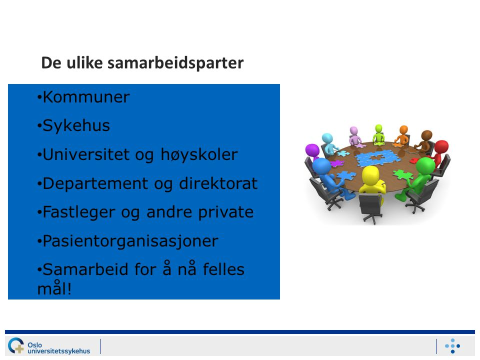 De ulike samarbeidsparter • Kommuner • Sykehus • Universitet og høyskoler • Departement og direktorat • Fastleger og andre private • Pasientorganisasj