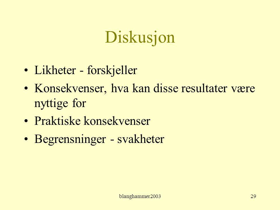 blanghammer200329 Diskusjon •Likheter - forskjeller •Konsekvenser, hva kan disse resultater være nyttige for •Praktiske konsekvenser •Begrensninger -