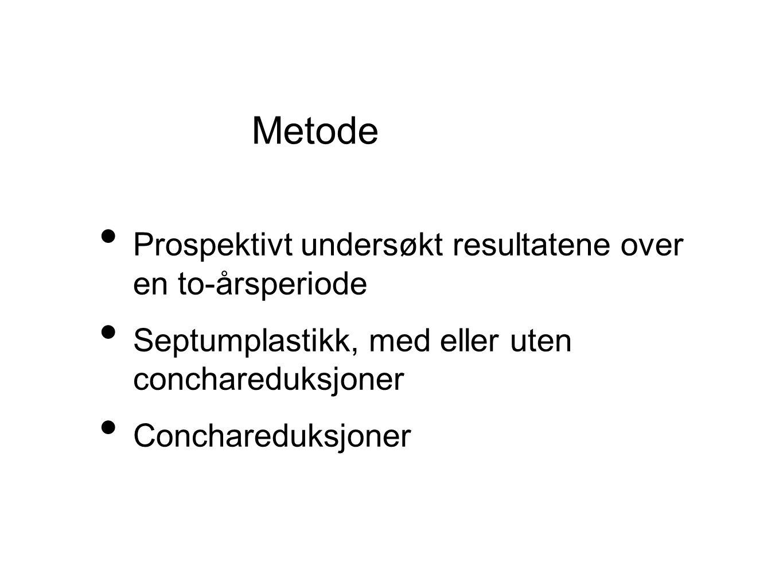 Metode • Prospektivt undersøkt resultatene over en to-årsperiode • Septumplastikk, med eller uten conchareduksjoner • Conchareduksjoner