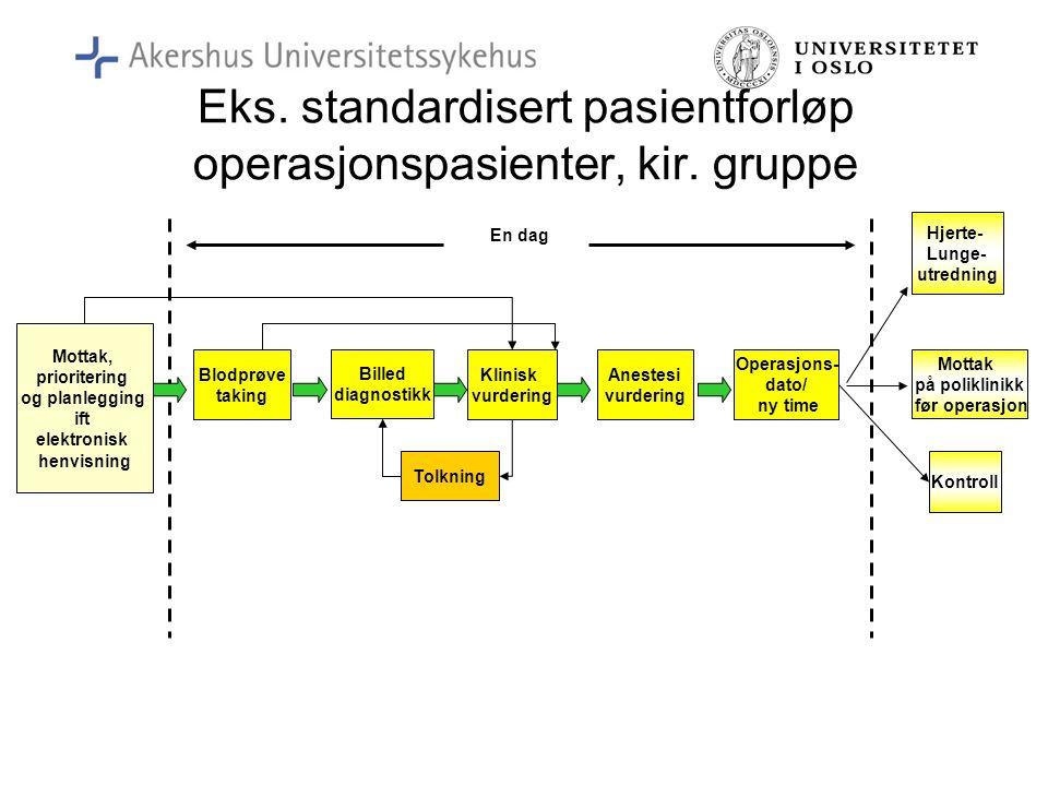 Eks.standardisert pasientforløp operasjonspasienter, kir.